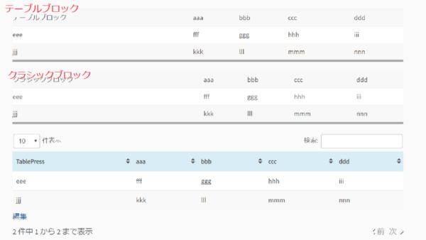 WordPress 表の縦線