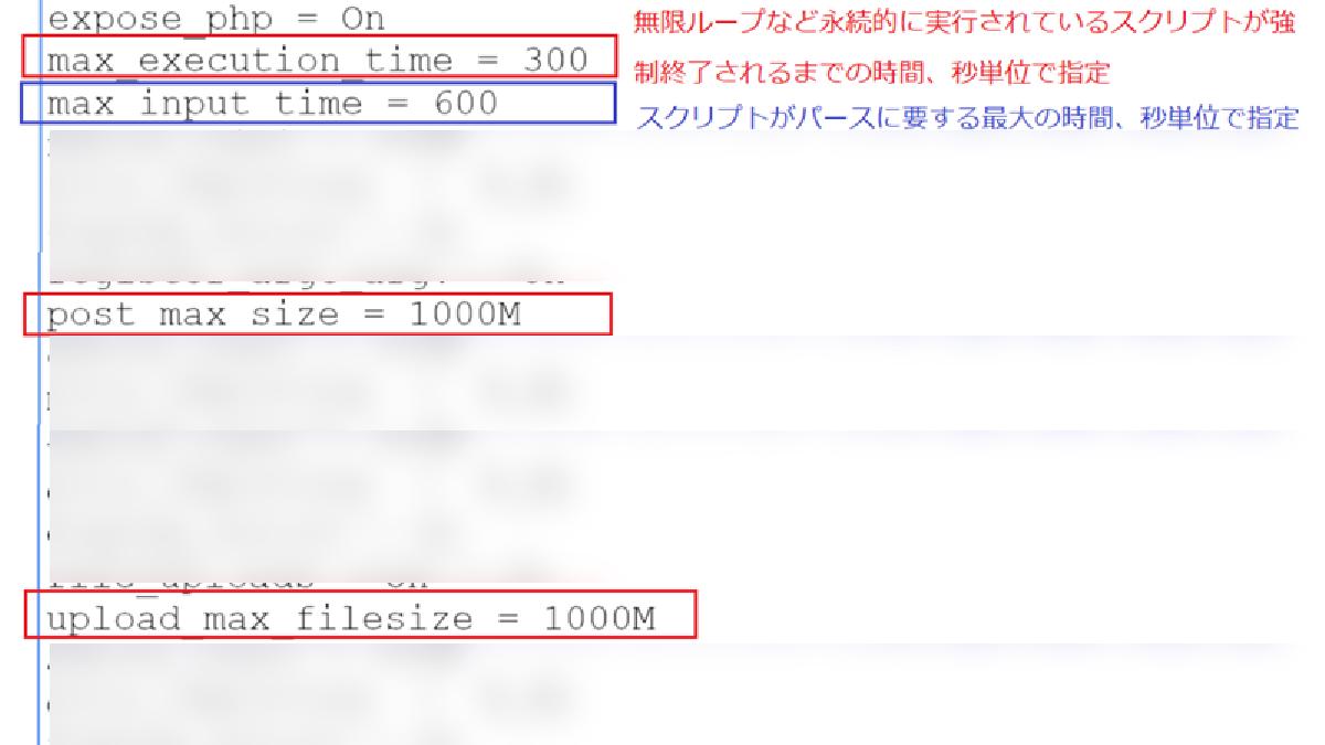 php.iniの設定
